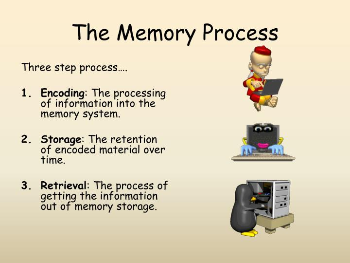 The Memory Process
