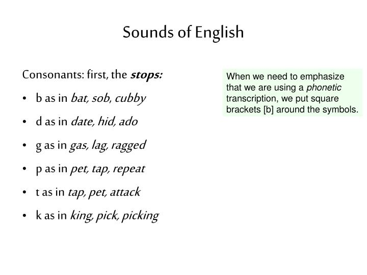 Sounds of English
