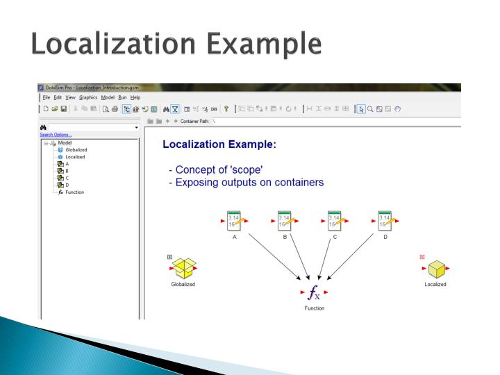 Localization Example