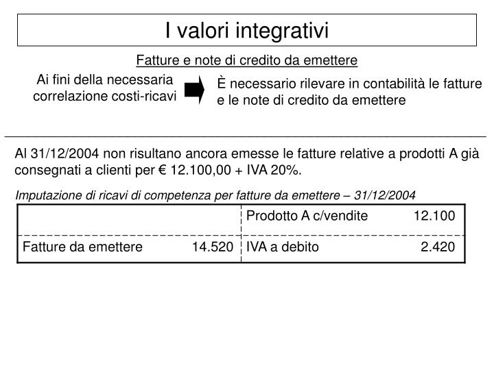 I valori integrativi