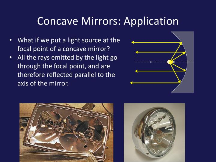 Concave Mirrors: Application