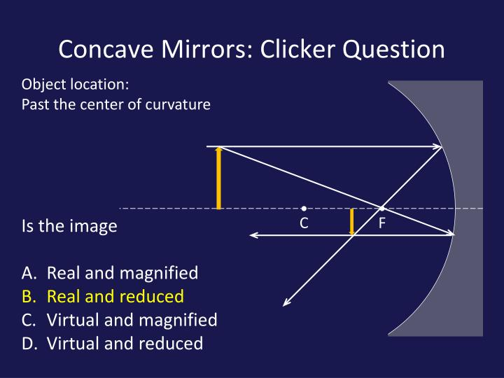 Concave Mirrors: Clicker Question