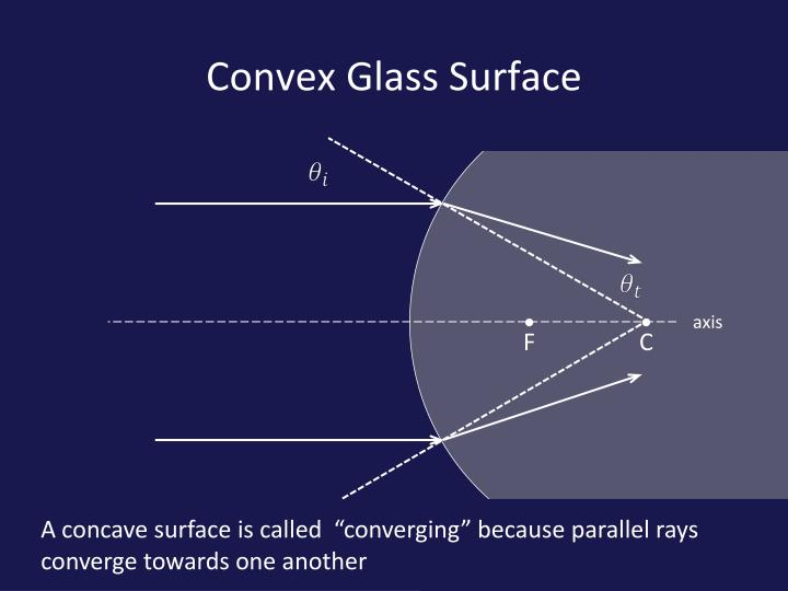 Convex Glass Surface