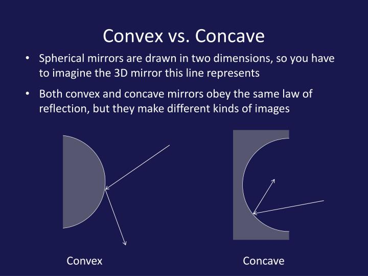 Convex vs. Concave