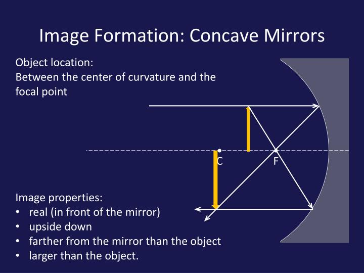 Image Formation: Concave Mirrors