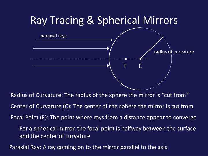 Ray Tracing & Spherical Mirrors