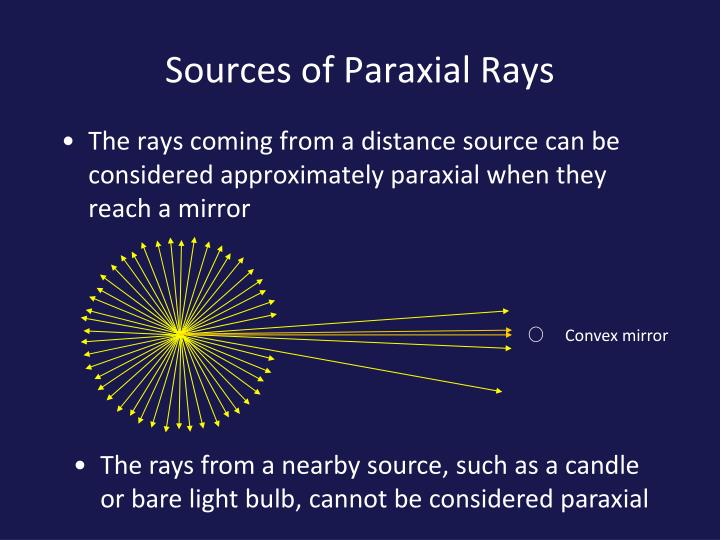 Sources of Paraxial Rays