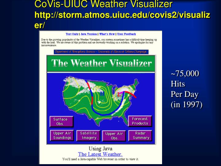 CoVis-UIUC Weather Visualizer