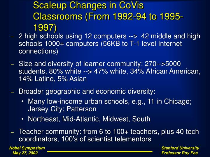 Scaleup Changes in CoVis Classrooms (From 1992-94 to 1995-1997)