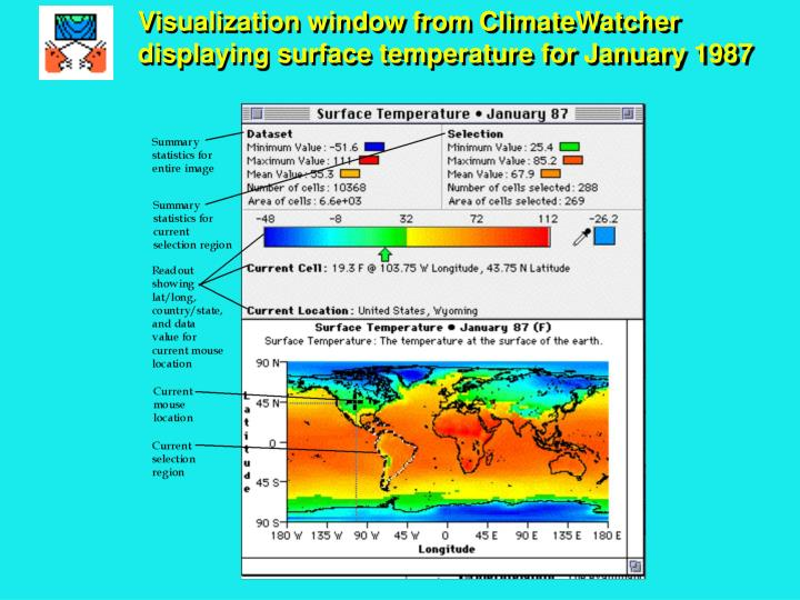Visualization window from ClimateWatcher