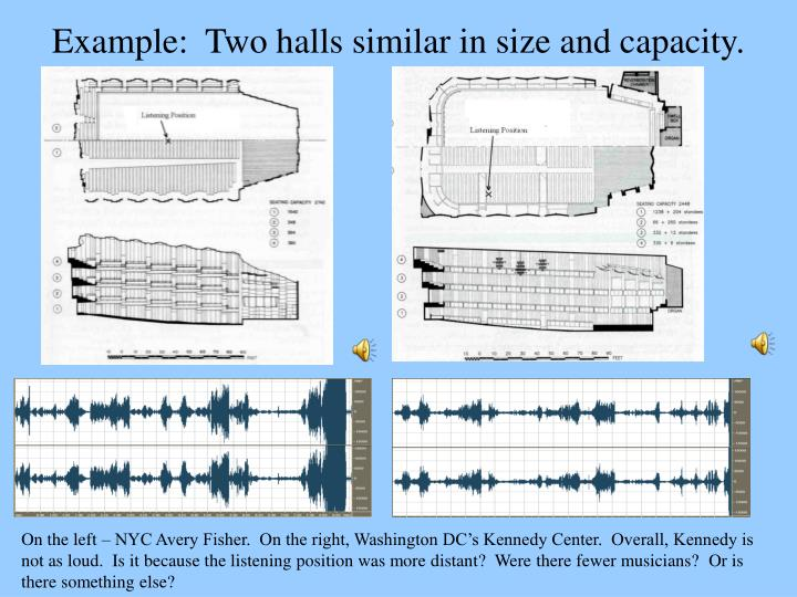 Example:  Two halls similar in size and capacity.