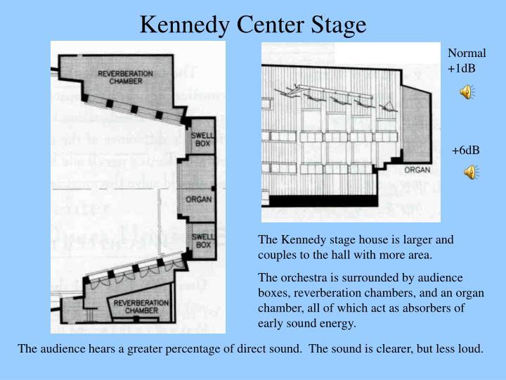 Kennedy Center Stage