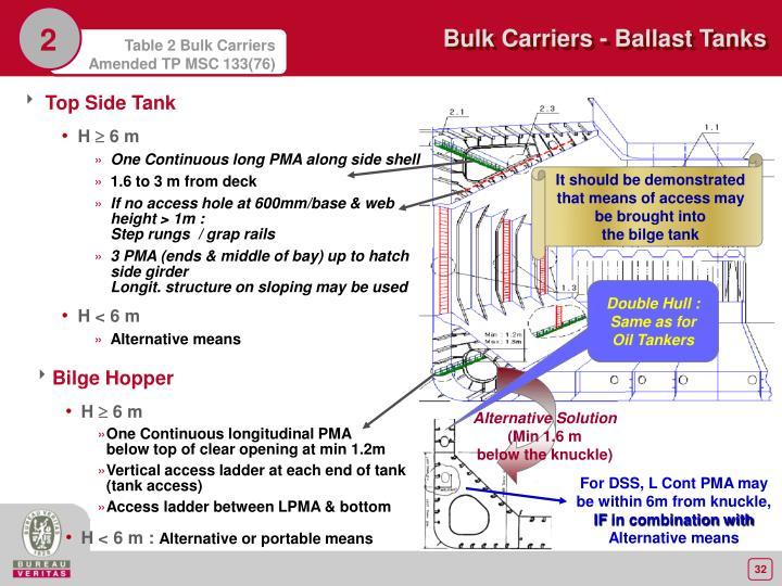 Top Side Tank
