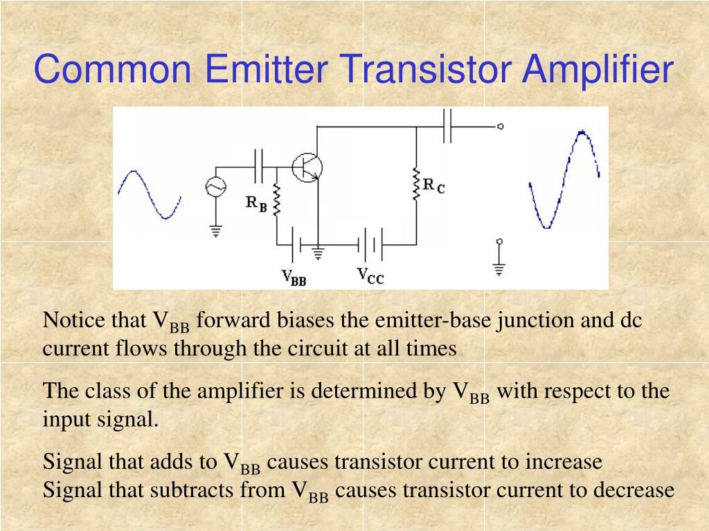 Common Emitter Transistor Amplifier