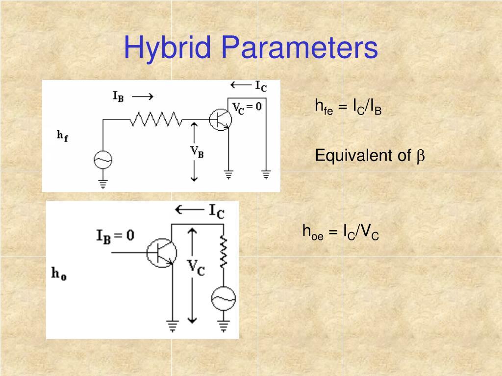 Hybrid Parameters
