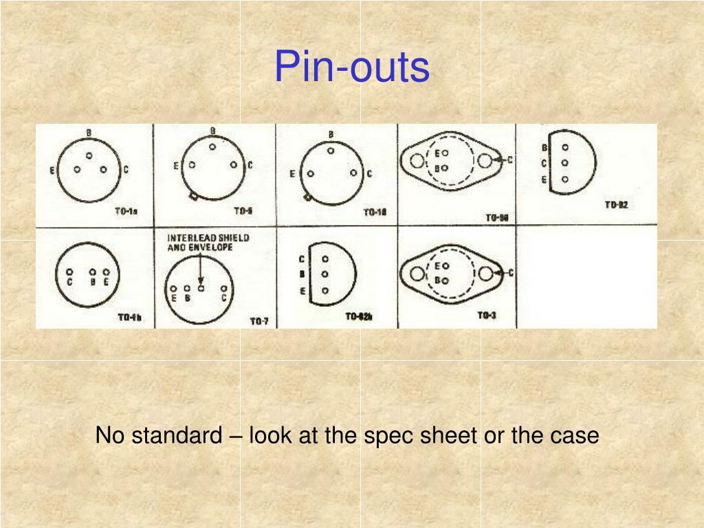 Pin-outs