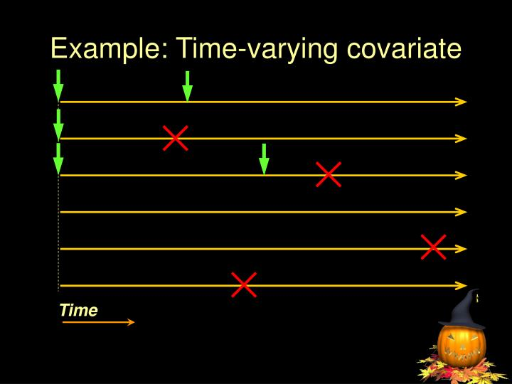Example: Time-varying covariate