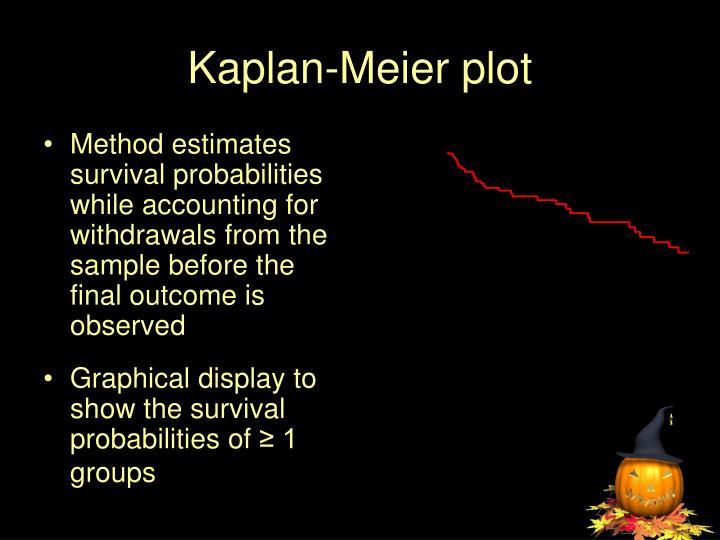Kaplan-Meier plot