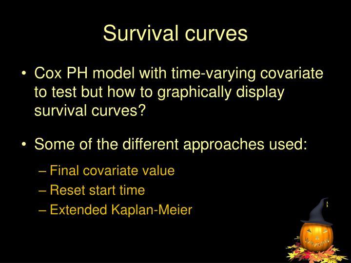 Survival curves