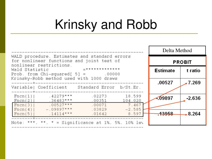 Krinsky and Robb