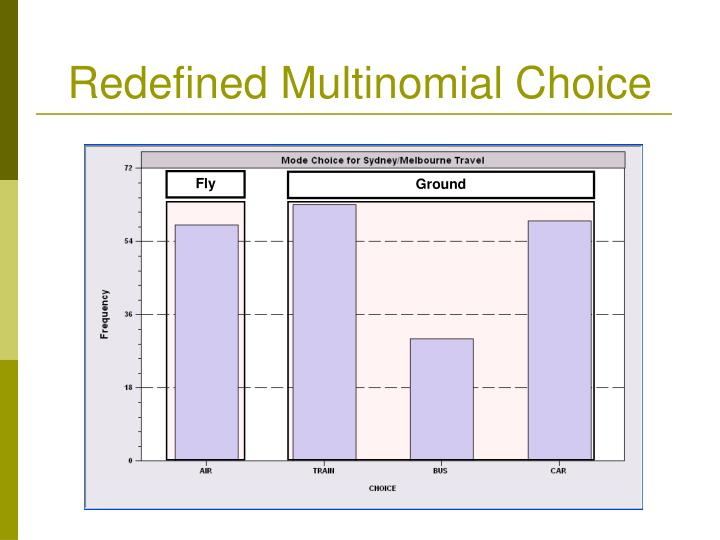 Redefined Multinomial Choice