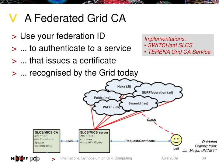 A Federated Grid CA
