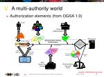 a multi authority world