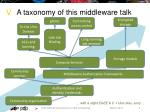 a taxonomy of this middleware talk