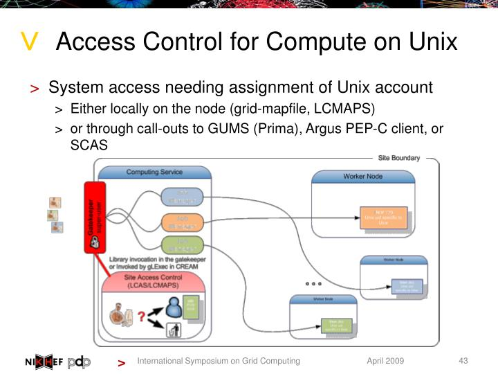 Access Control for Compute on Unix