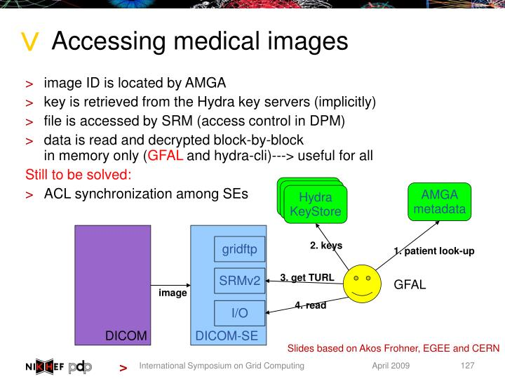 Accessing medical images