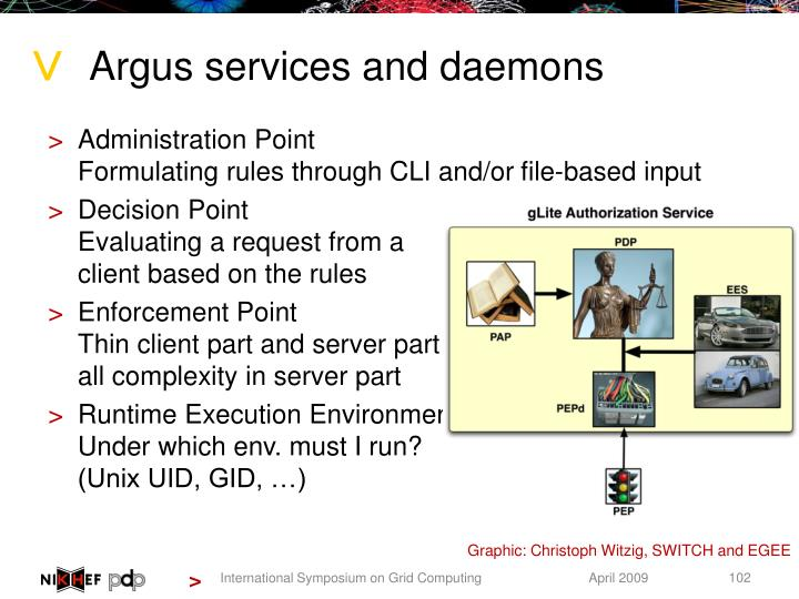 Argus services and daemons