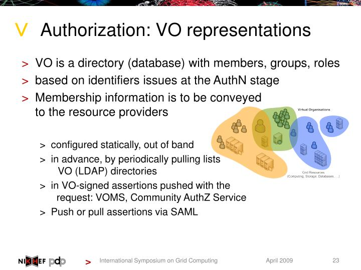Authorization: VO representations