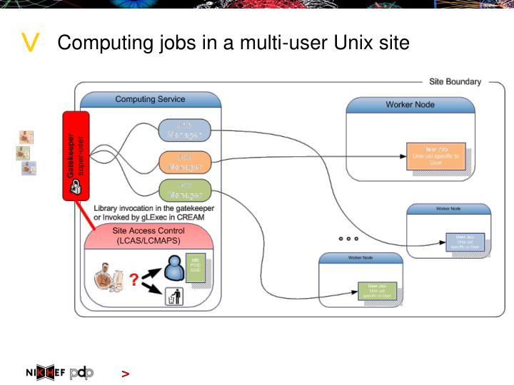 Computing jobs in a multi-user Unix site