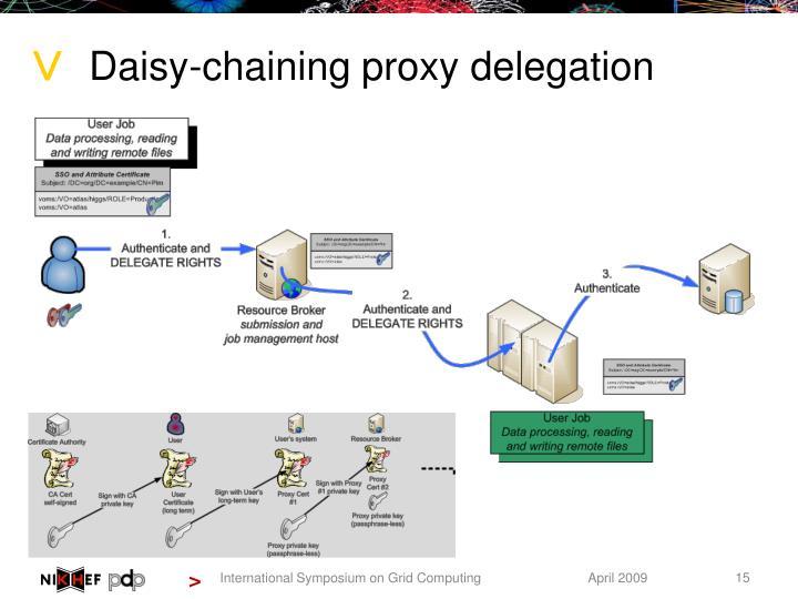 Daisy-chaining proxy delegation