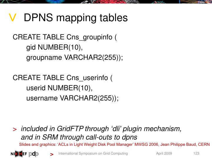 DPNS mapping tables