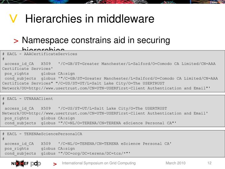 Hierarchies in middleware