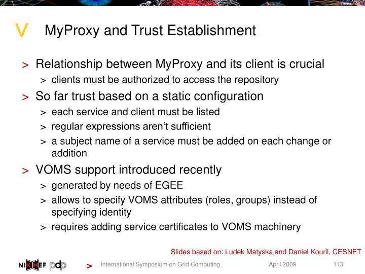MyProxy and Trust Establishment