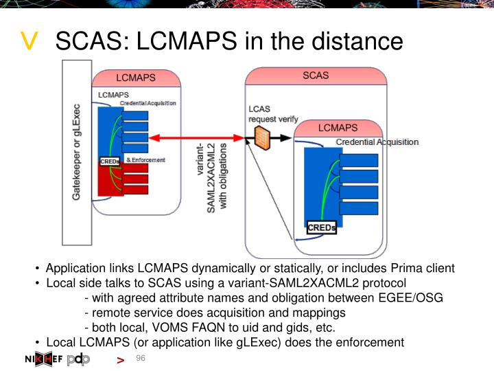 SCAS: LCMAPS in the distance