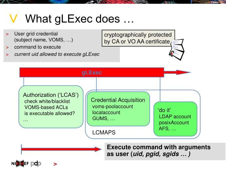 What gLExec does …