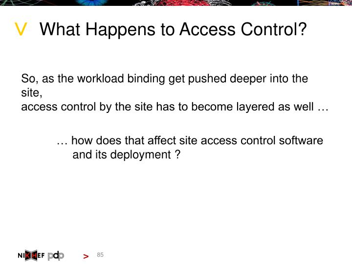 What Happens to Access Control?