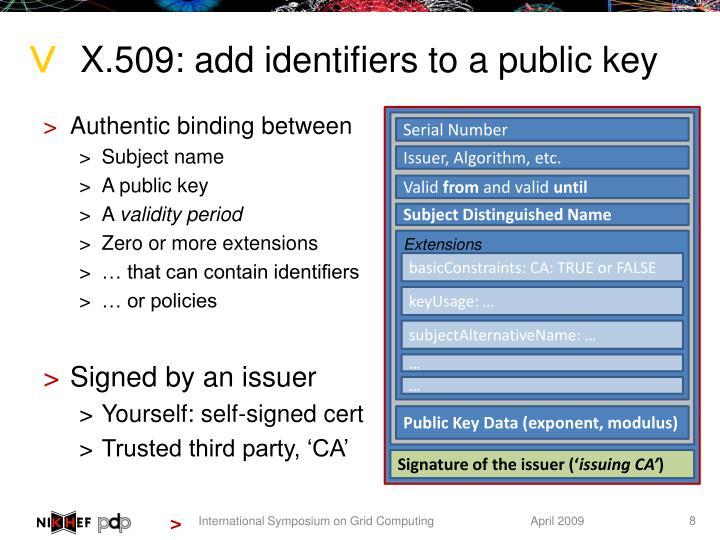 X.509: add identifiers to a public key