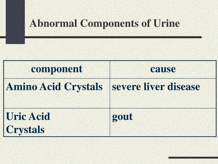Abnormal Components of Urine