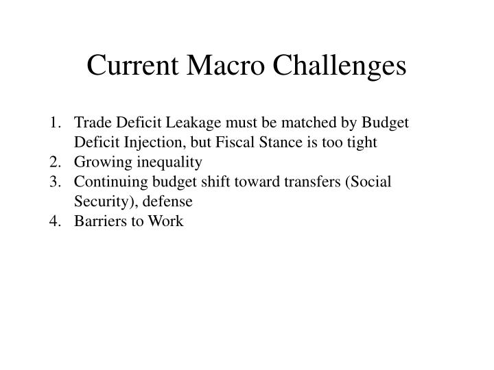 Current Macro Challenges