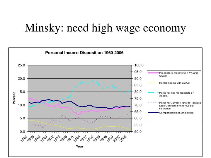 Minsky: need high wage economy
