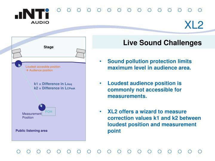 Live Sound Challenges