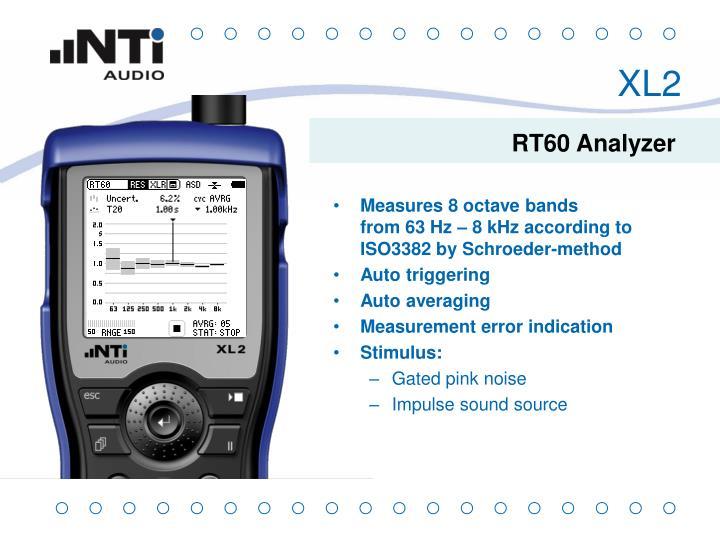 RT60 Analyzer