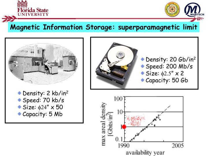 Magnetic Information Storage: superparamagnetic limit
