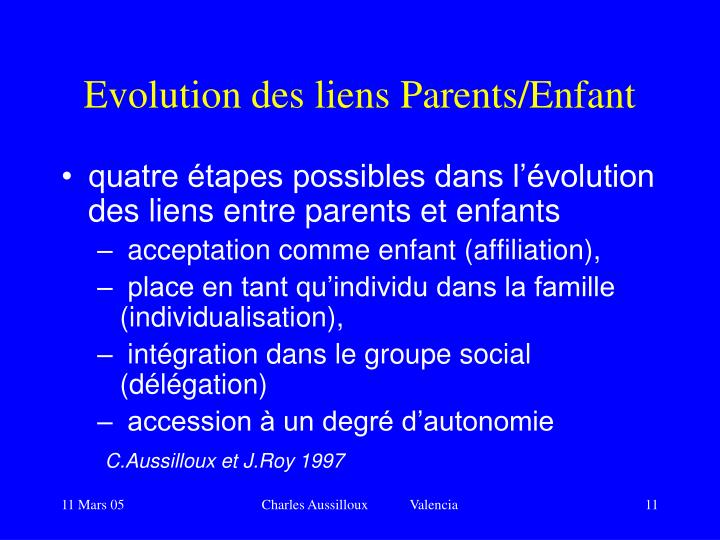 Evolution des liens Parents/Enfant
