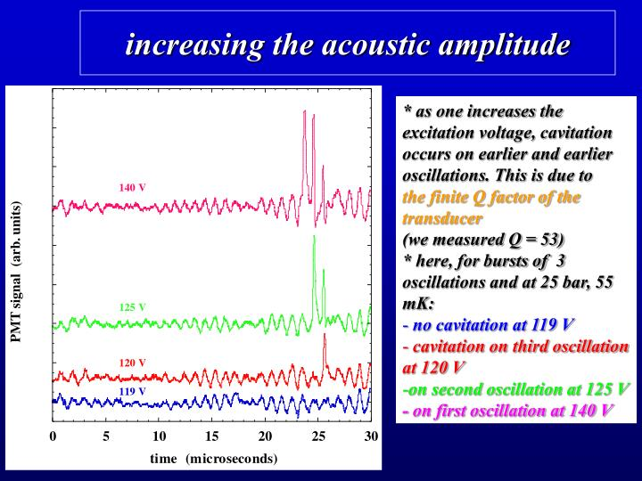 increasing the acoustic amplitude