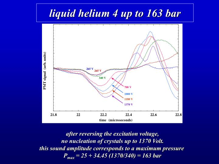 liquid helium 4 up to 163 bar